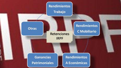 Subida Retencion IRPF